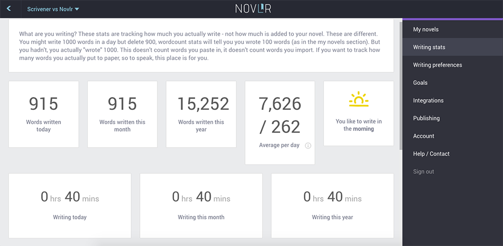 Some of the writing stats available in Novlr.