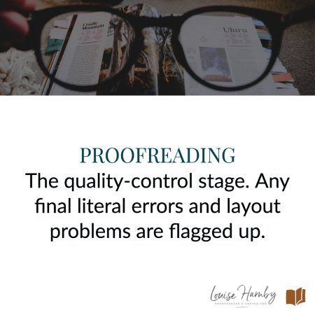 Proofreading is the quality-control stage where any final literal errors and layout problems are flagged up such that the book is fit for publication.